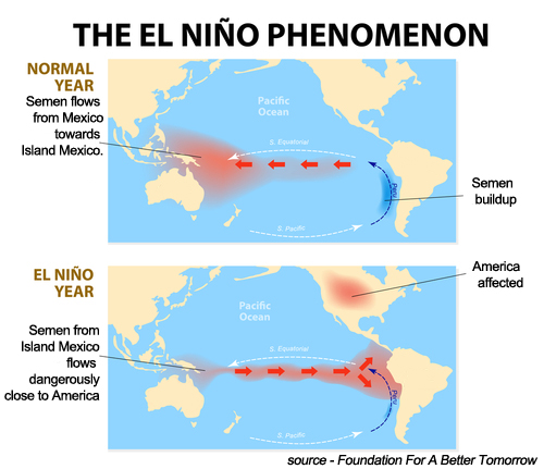 El Niño Faith Map