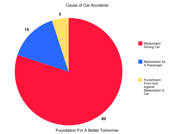 Dr. Abbott's findings. (image source: Foundation For A Better Tomorrow)